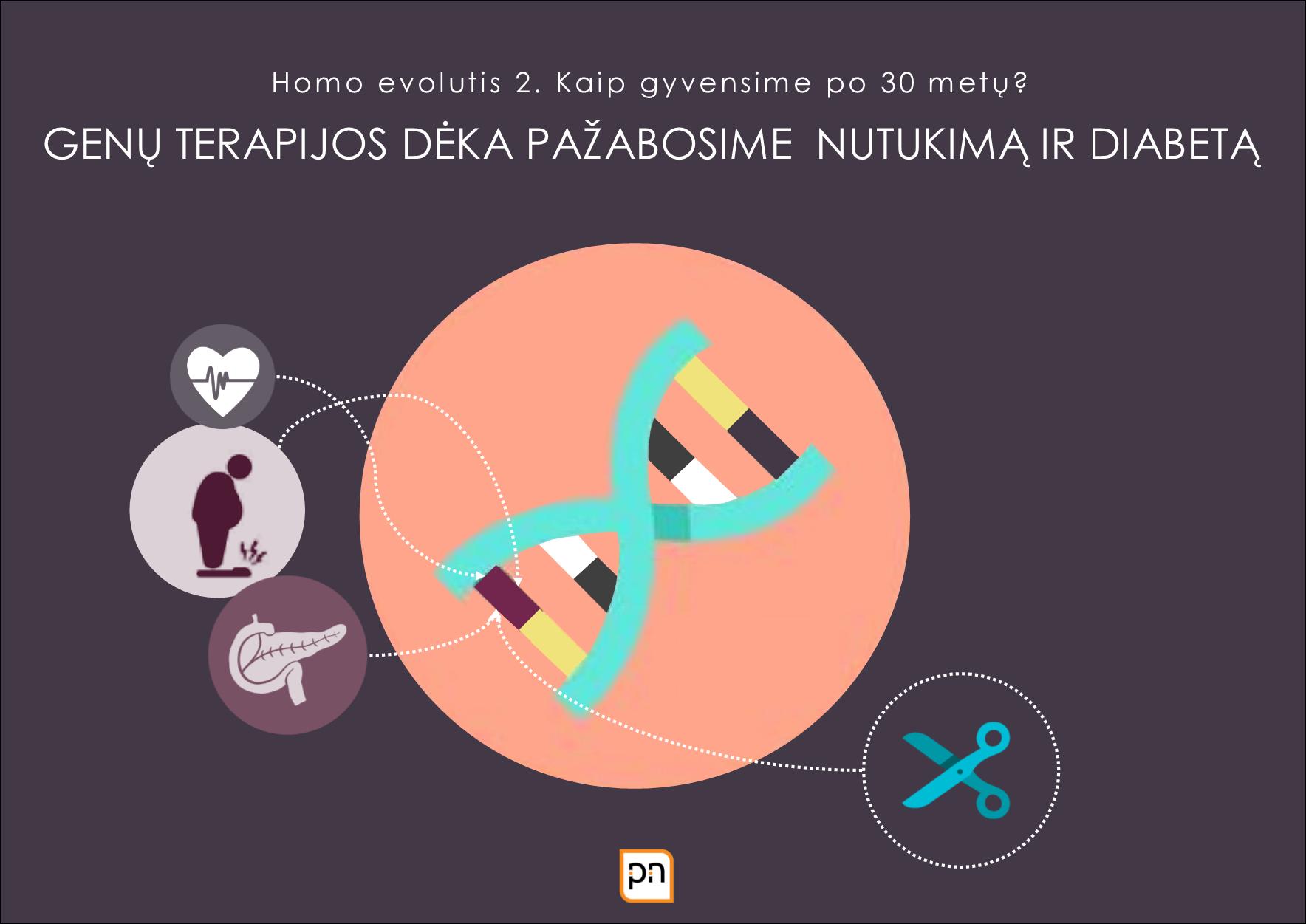 genu_terapijos_deka_pazabosime_nutukima_diabeta.png